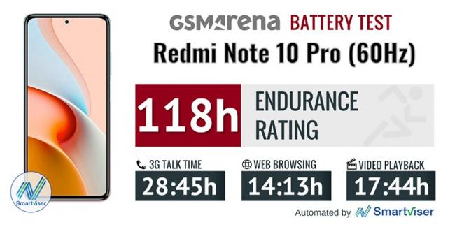 Xiaomi Redmi Note 10 Pro Max 6GB/64GB