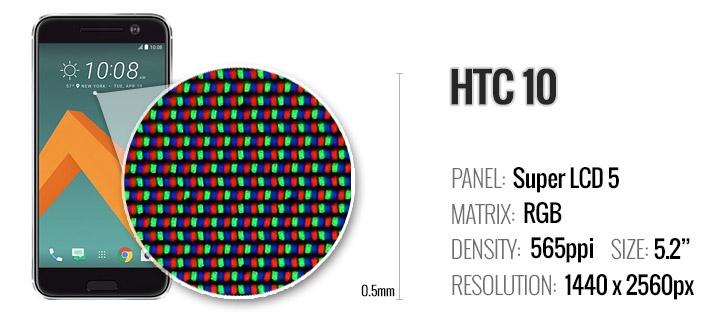 HTC 10 có màn hình 2k sắc nét