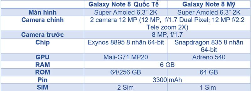So sánh giữa Note 8 mỹ cũ và Note 8 chính hãng