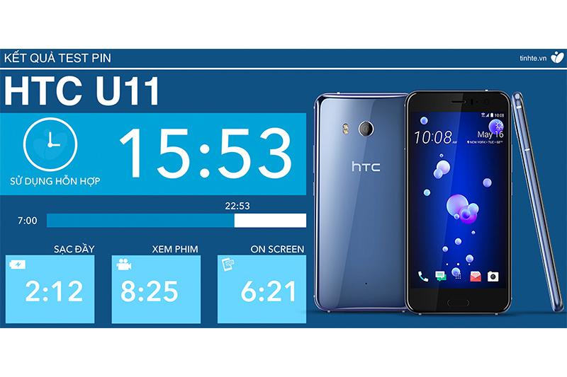 Thời lượng pin trên HTC U11
