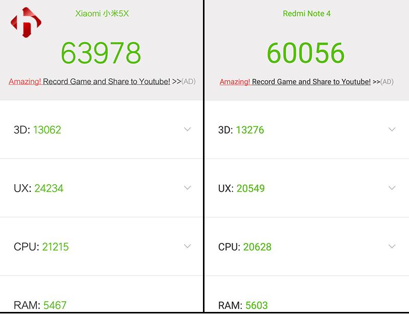 điểm hiệu năng Xiaomi Redmi note 4x vs Xiaomi Mi 5x