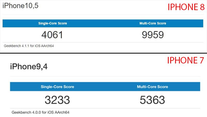 điểm số hiệu năng trên iphone 7 và iphone 8