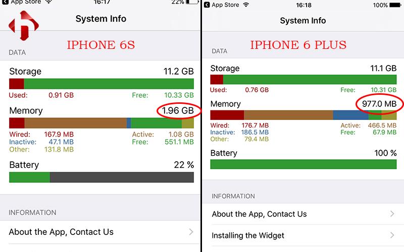dung lượng ram trên iphone 6s và iphone 6 plus