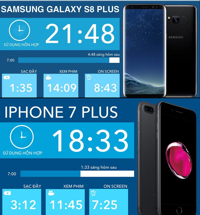 thời lượng sử dụng pin trên Galaxy S8 Plus và Iphone 7 Plus