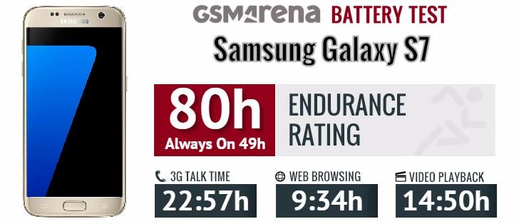 Thời lượng pin Galaxy S7