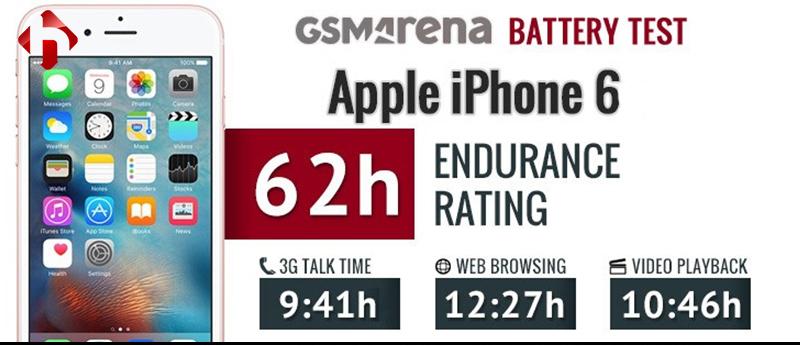 thời lượng sử dụng pin tren iphone 6