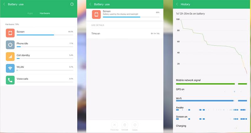 thời lượng sử dụng pin trên Xiaomi Mi max 2