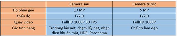thông số camera redmi note 4x