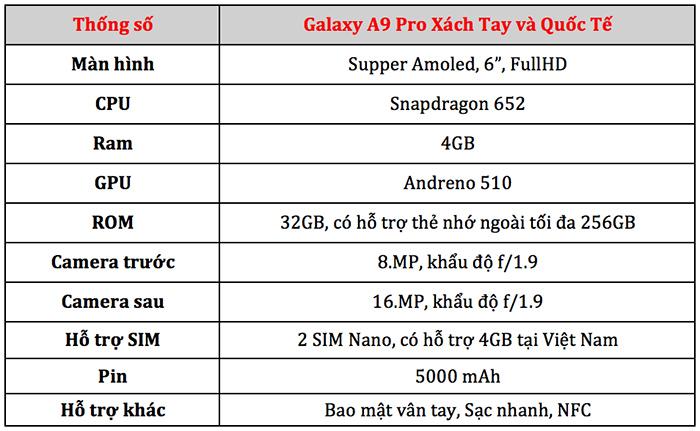 Thông số kĩ thuật Samsung Galaxy A9 Pro
