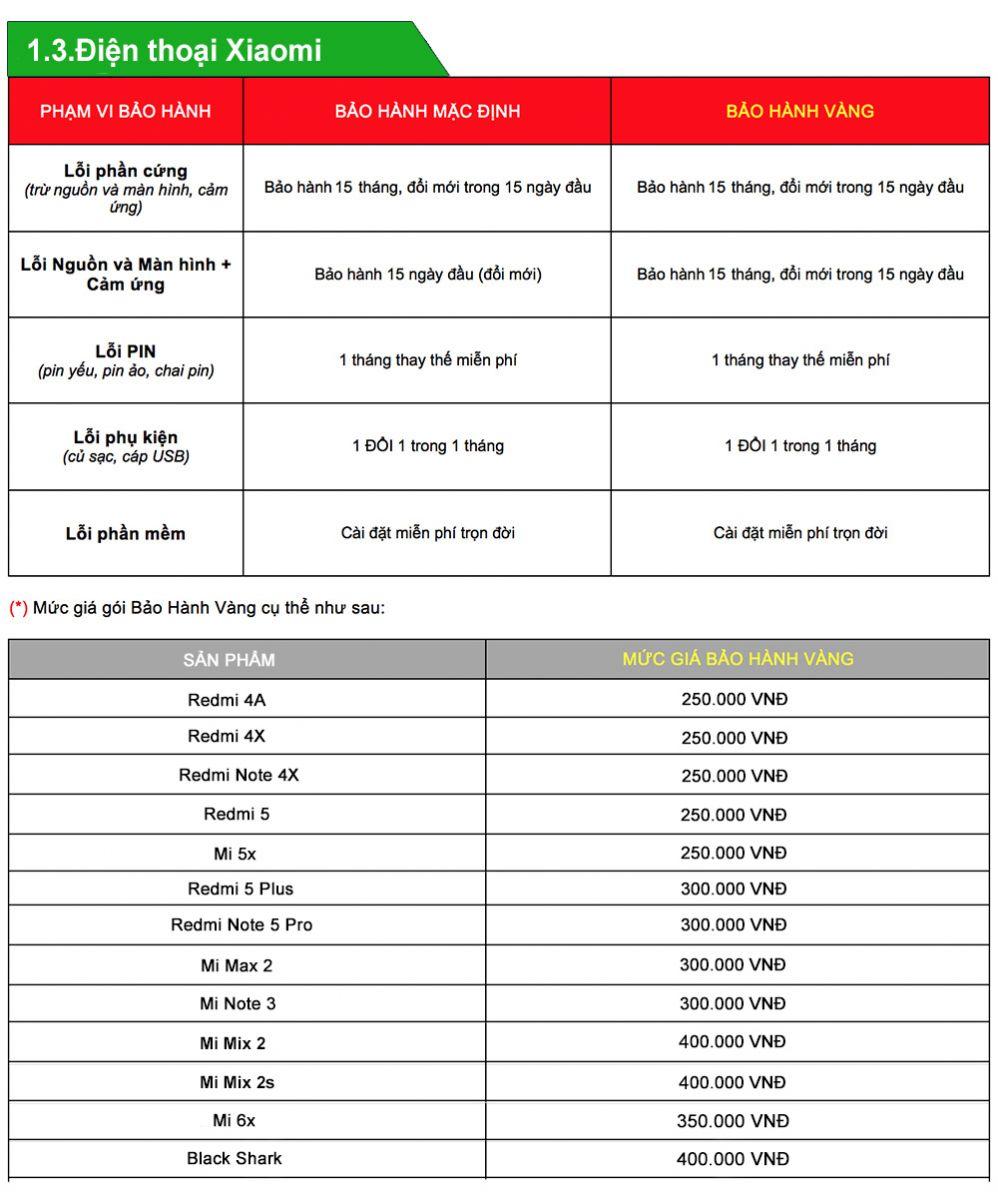 Chính sách bảo hành điện thoại Xiaomi