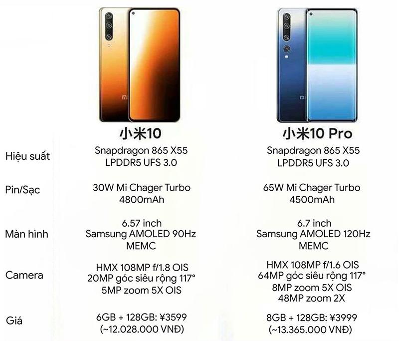 [MỚI NHẤT] Chi tiết cấu hình, giá bán dự kiến của Xiaomi Mi 10/Mi 10 Pro